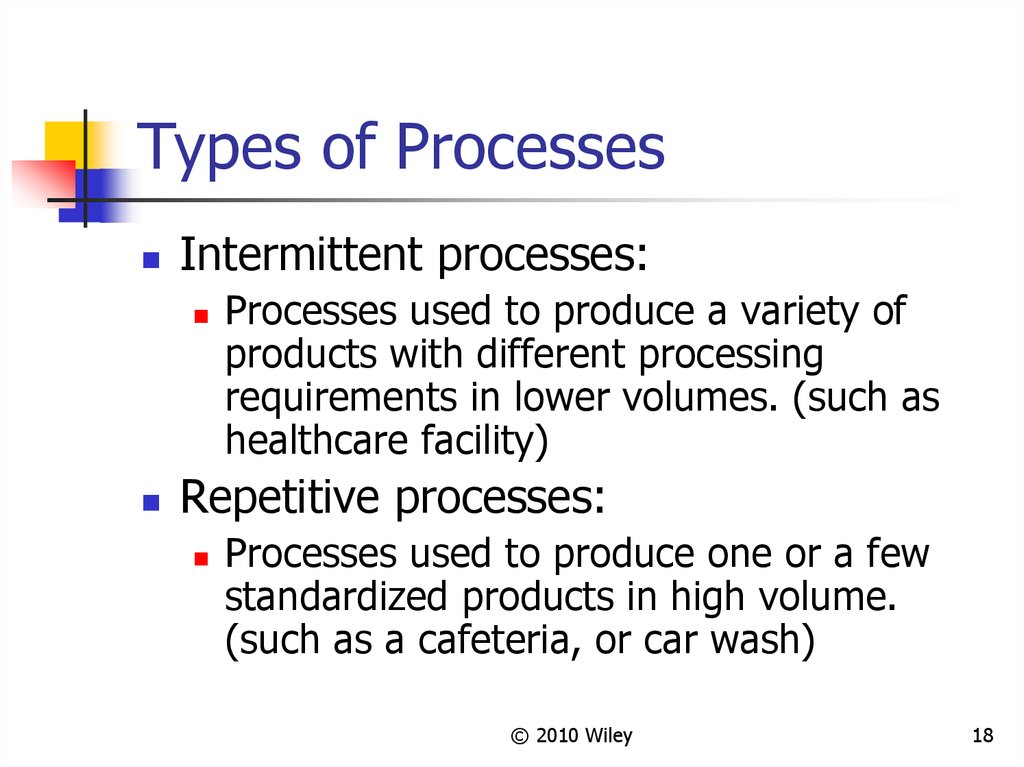 product design and process selection © 2010 wiley linking product design & process selection product design and process selection are directly linked type of product selected defines type of operation.