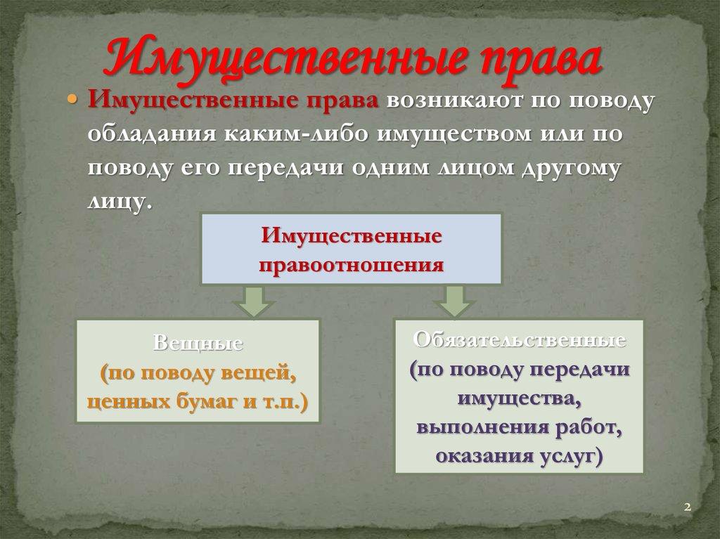 Какие права принадлежат автору произведения