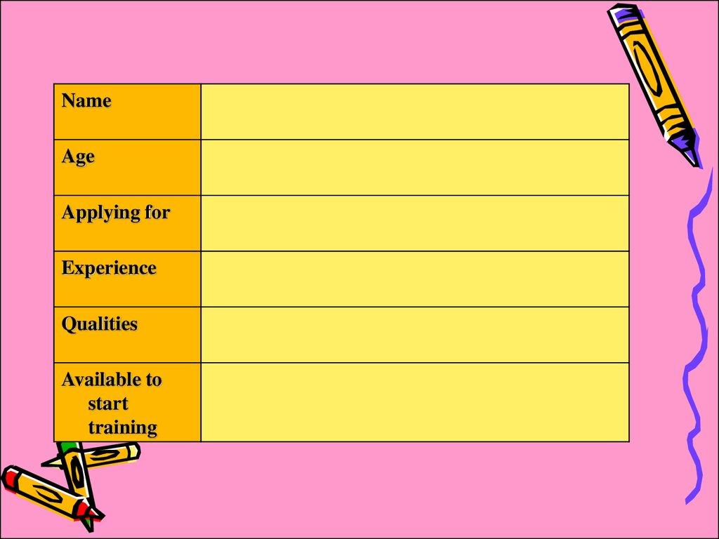 план урока английского языка 3 класс знакомство