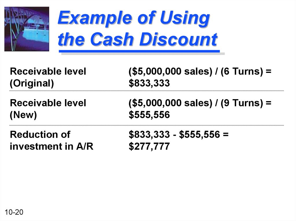 The Discounted Cash Flow Method