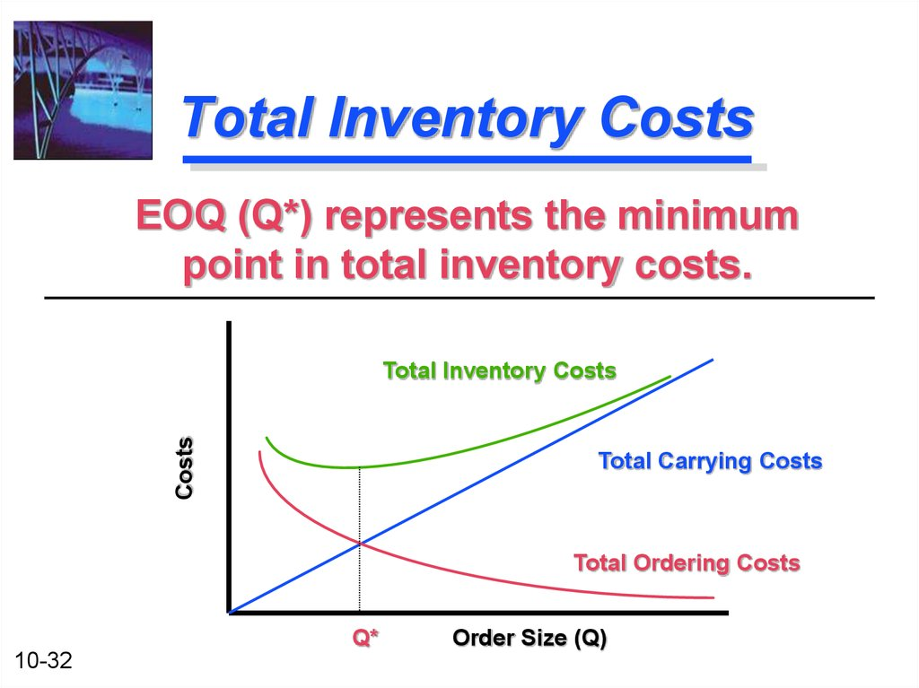 inventory and total holding costs 25 ways to lower supply chain inventory costs and inventory costs as a percent of total logistics cost are increasing lower inventory holding costs.