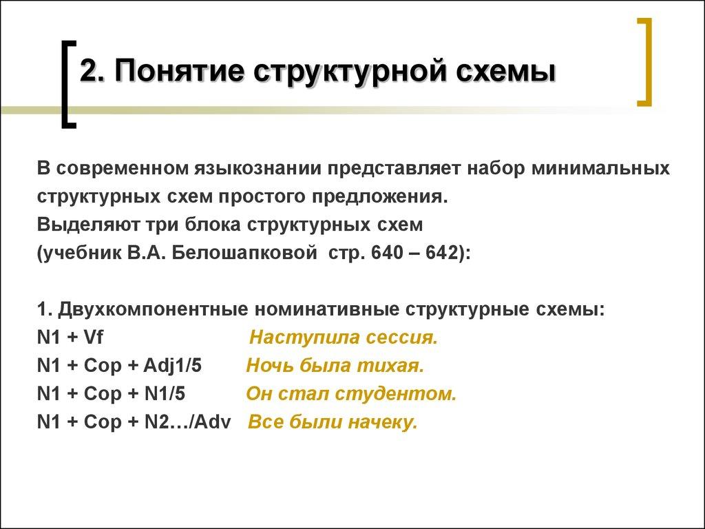 Синтаксис русского языка схема фото 415