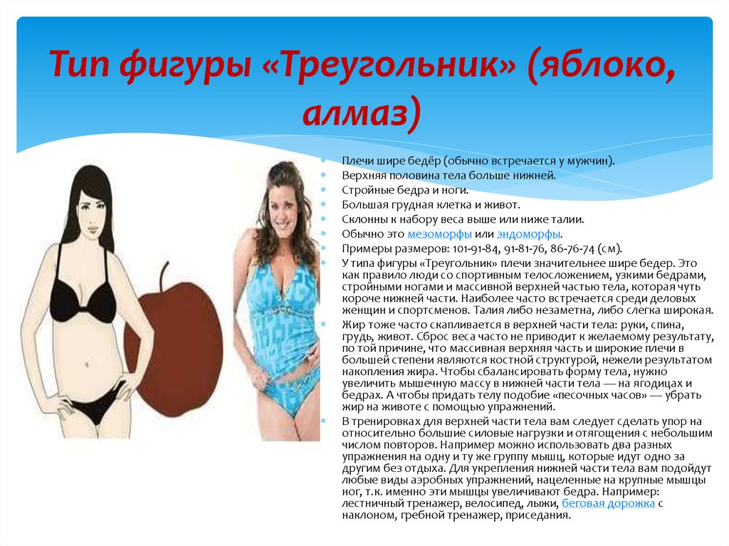 Диета При Фигуре Яблоко. Все о коррекции фигуры типа «яблоко». Как похудеть в животе?
