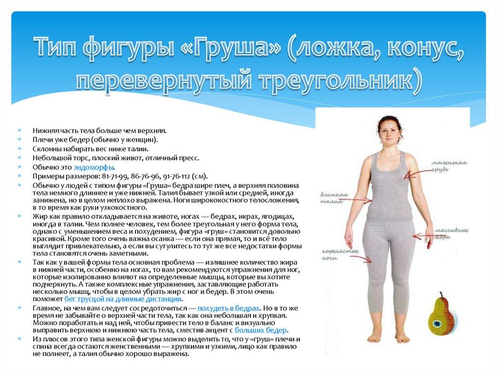 Может Ли Похудеть Девушка С Фигурой Груша. 5 важных условий для похудения женщин с фигурой «грушей»