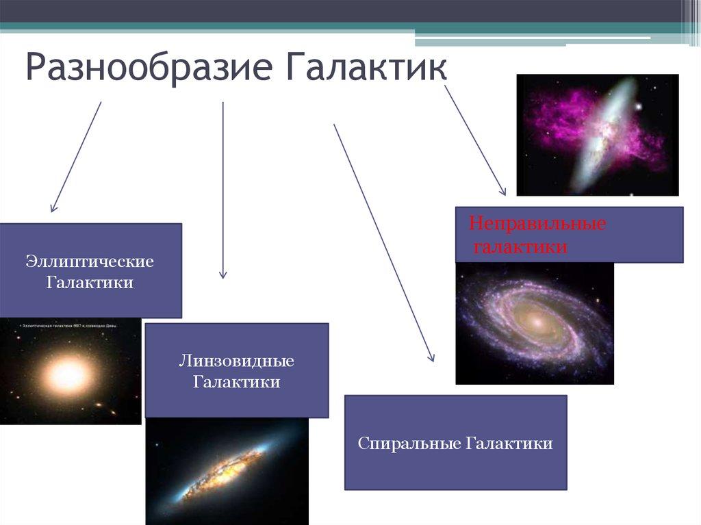 картинки о галактики с названиями правила оценки