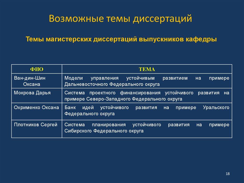 Проектное управление магистерская диссертация 3797