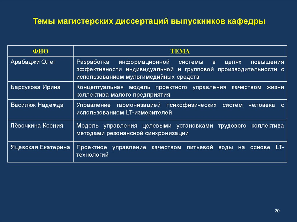 Проектное управление магистерская диссертация 6847