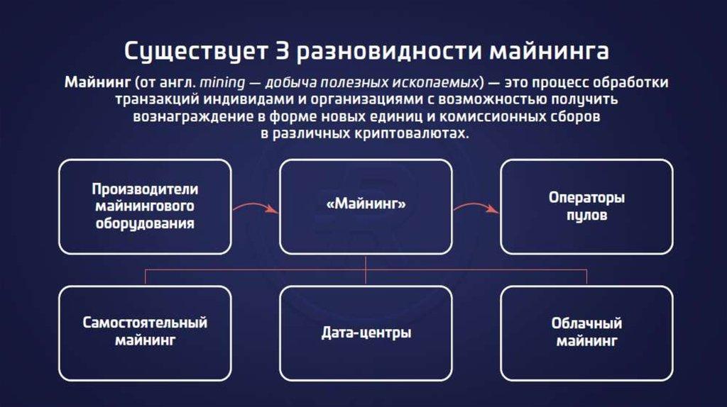 Работа через интернет на дому марриотт-2
