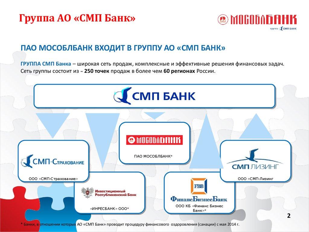 смп банк онлайн