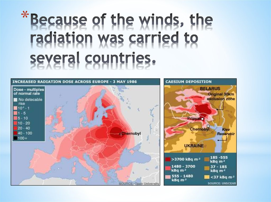 Because of the winds, the radiation was carried to several countries.