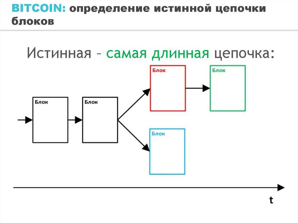 Стратегии графики для бинарных опционов-13