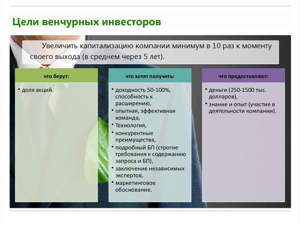 Расширение компании инвестиционный проект список интернет казино где можно заработать