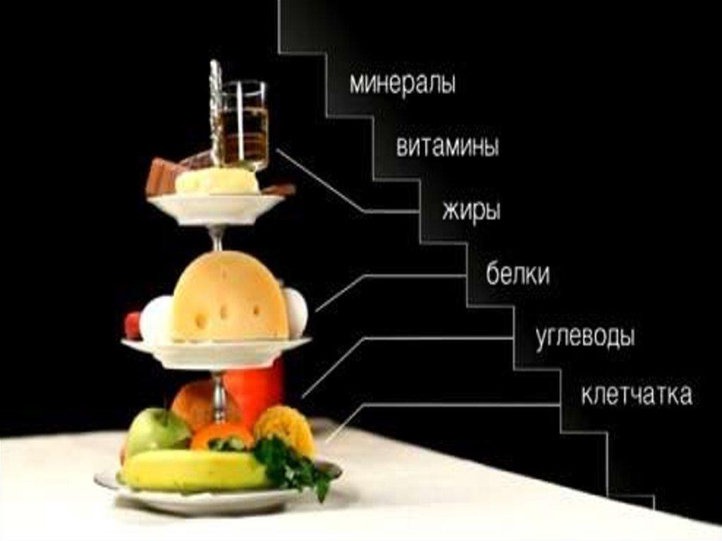 диета сбалансированного питания для похудения