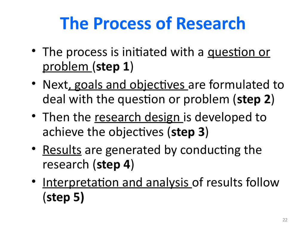 The Process of Research