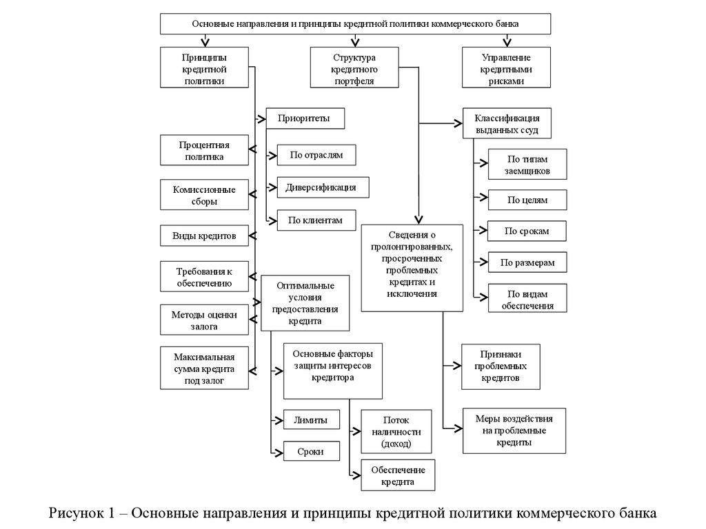 микрозайм без процента для пенсионеров москва