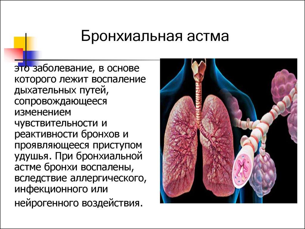 Сестринский уход за пациентами с бронхиальной астмой презентация   работы Бронхиальная астма