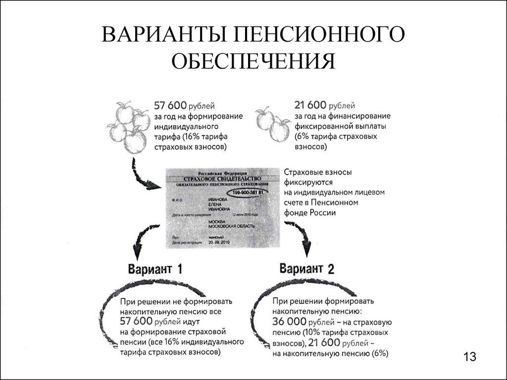 Схема процесса принятия решений фото 986