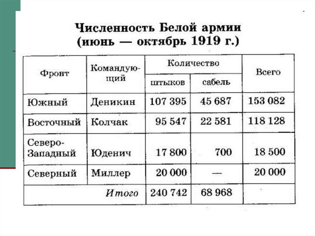 book regulation of
