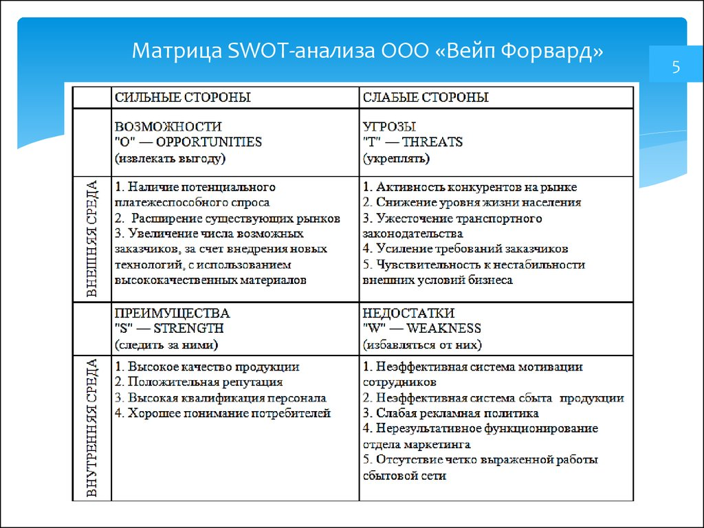 swot matrix of payroll system A human resources swot analysis considers internal and external factors that can either boost or impede the human resources human resource swot analysis by ruth.