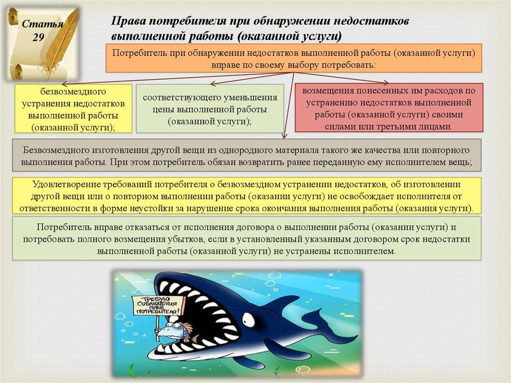 Права потребителя при обнаружении недостатков выполненной работы услуги из рук в руки частные объявления в г.ярославль