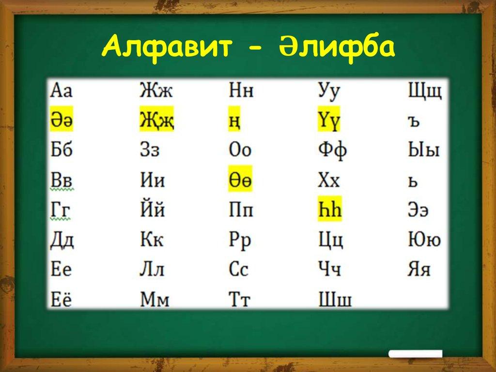татарский алфавит с картинками стилистки съёмки ваших