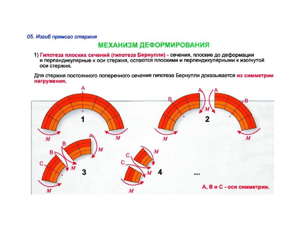ООО Мелитэк  поставщик исследовательского оборудования