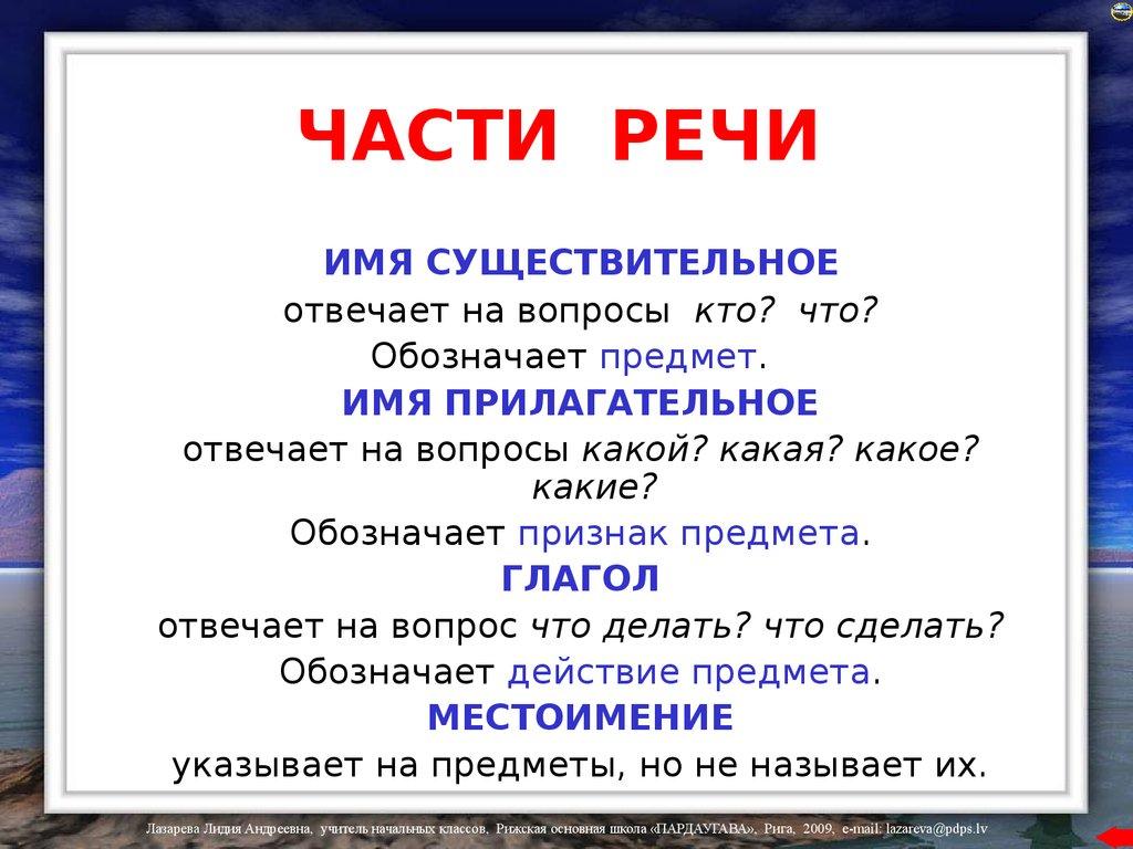 виды изложений по русскому языку