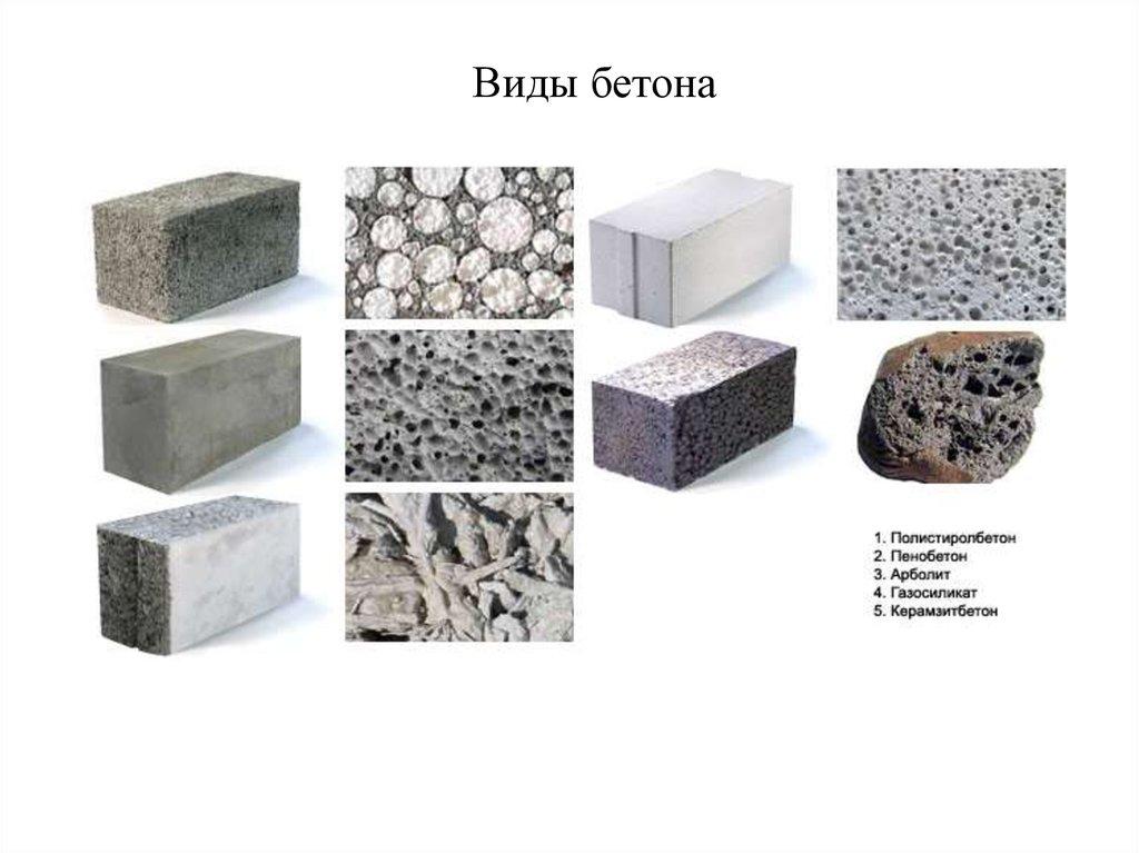 Виды бетона и их свойства мультик бетона мешалка