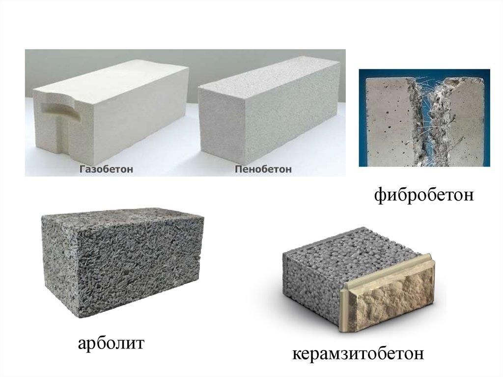 Презентация виды бетонов водопроницаемости бетона