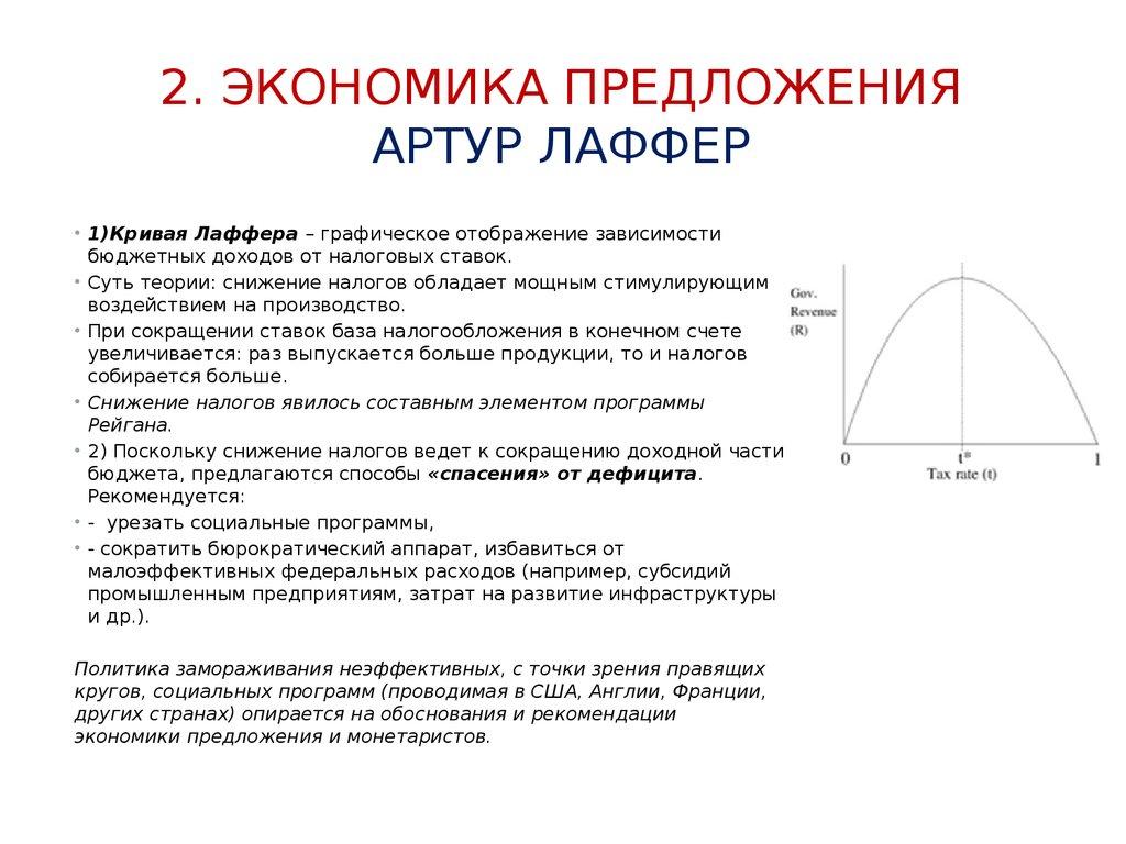 Предложения. лаффера. шпаргалка кривая экономика