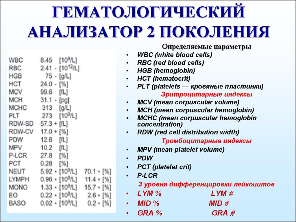 Справка о кодировании от алкоголизмаакта употребления алкоголя на работе форма 155 у Ярославский рай