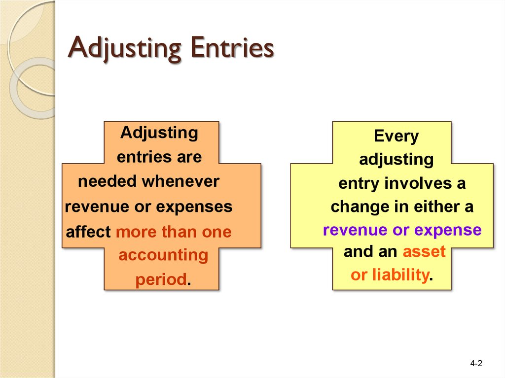 adjusting entries examples Adjusting entries are necessary because a single transaction may cause a problem and affect the revenues or expenses and the date on which this transaction may occur may not be the date required to fulfill the matching principle of accrual accounting.