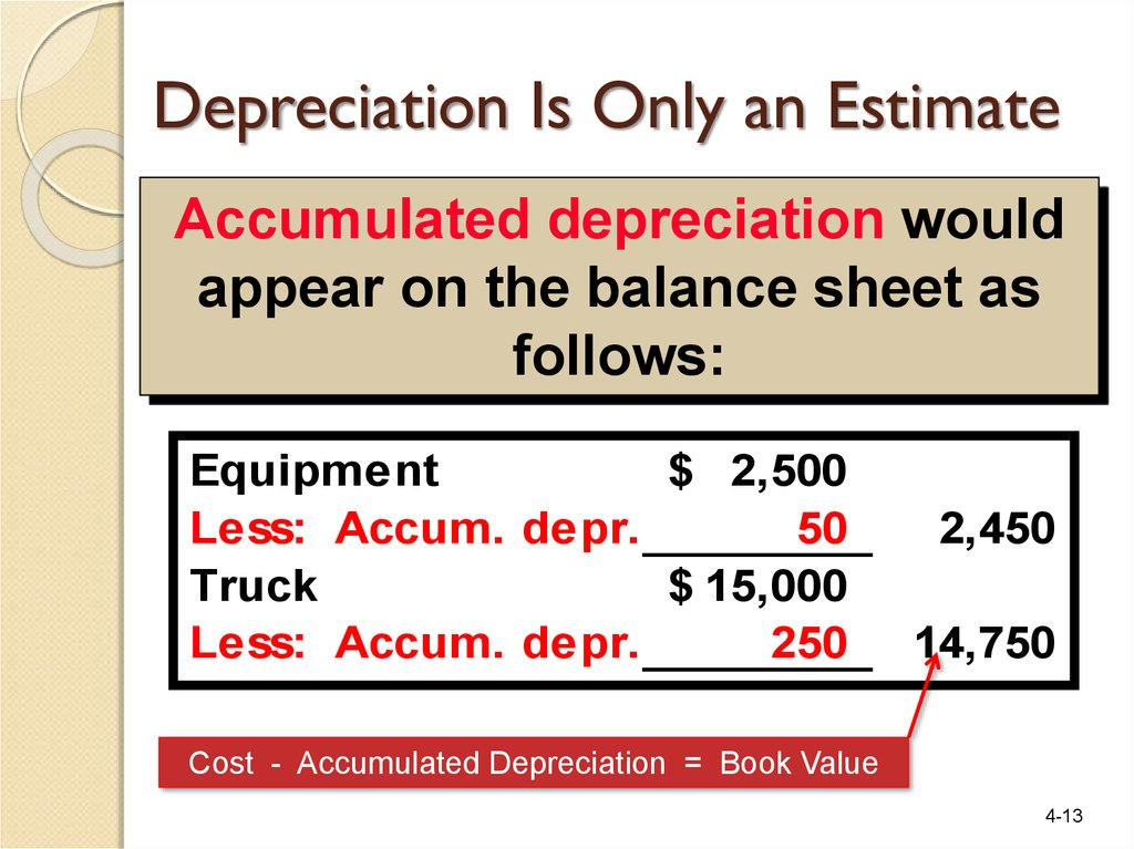 depriciation Depreciation is an accounting method of allocating the cost of a tangible asset over its useful life and is used to account for declines in value over time.