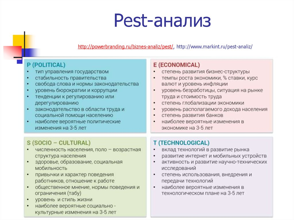 micro finance pest analysis A swot analysis is a two-by-two spreadsheet where the four categories are individually listed in one of the four spreadsheet boxes the weaknesses will appear in the top-right box, and the threats will appear in the bottom-right box.