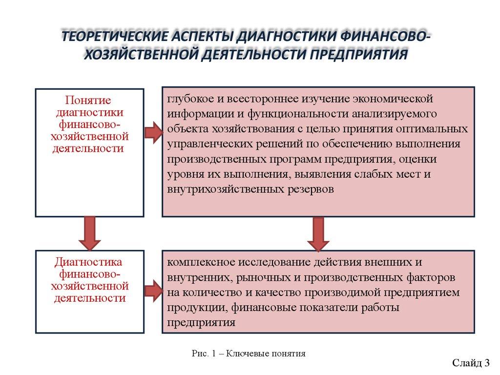 Финансово хозяйственная деятельность предприятия реферат 3184