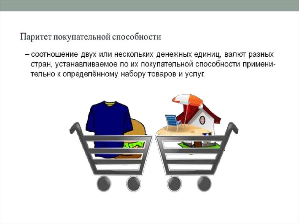 shop Digital