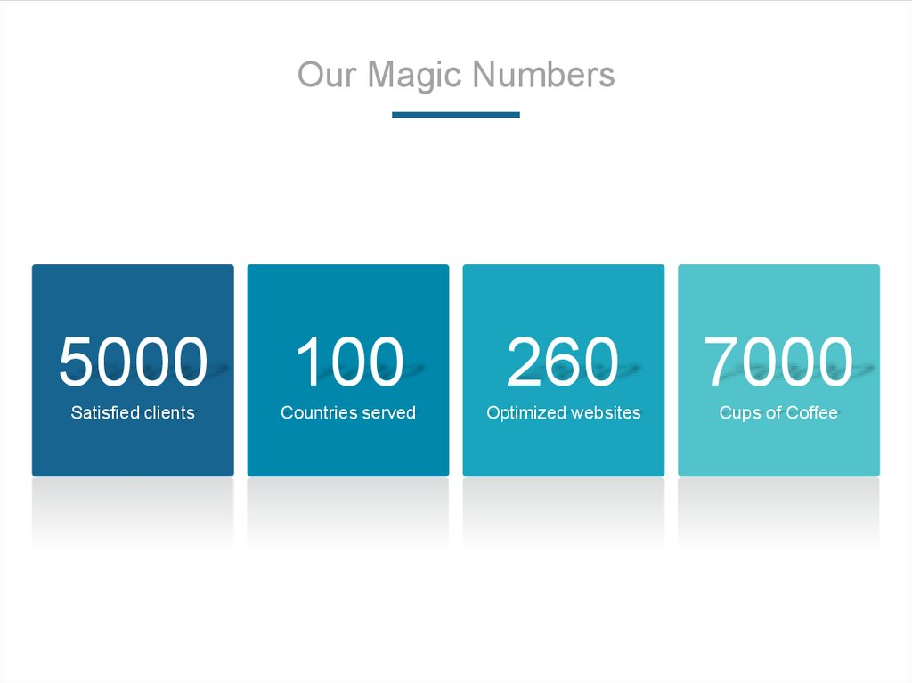 Our Magic Numbers