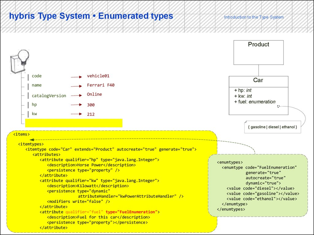 hybris Type System • Enumerated types