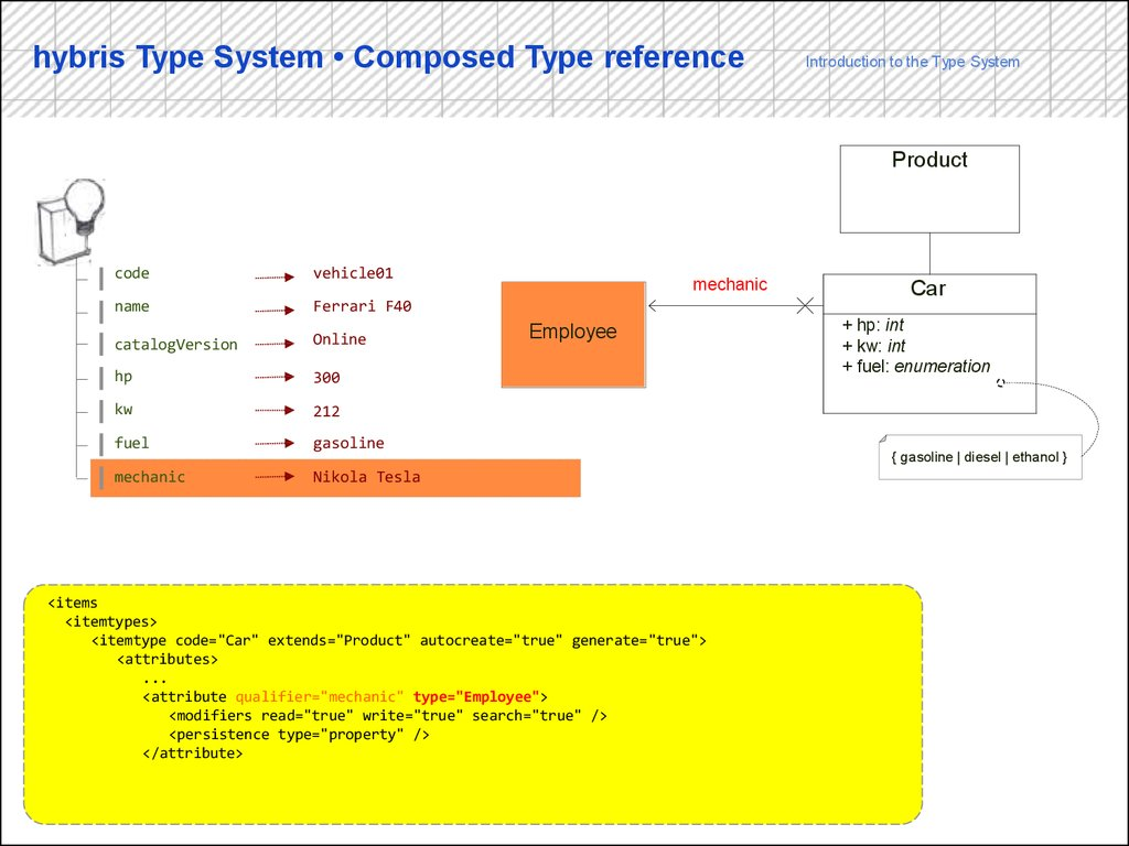 hybris Type System • Composed Type reference