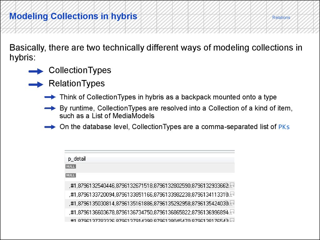 Modeling Collections in hybris