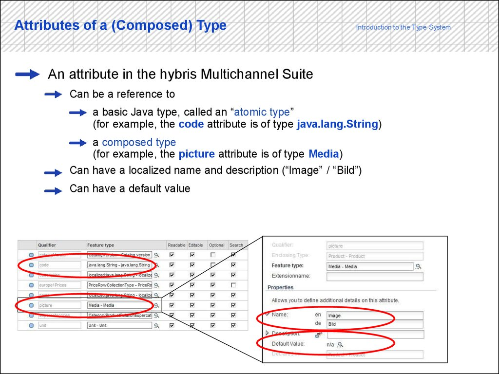 Attributes of a (Composed) Type