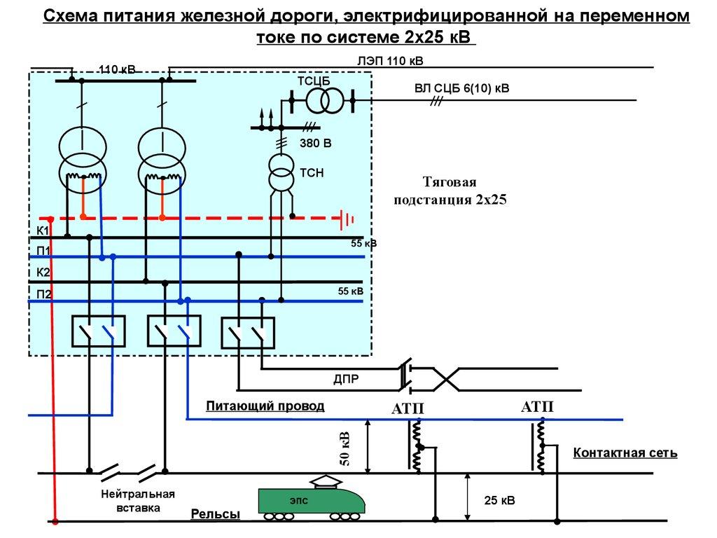 Схема электроснабжения железных дорог фото 889