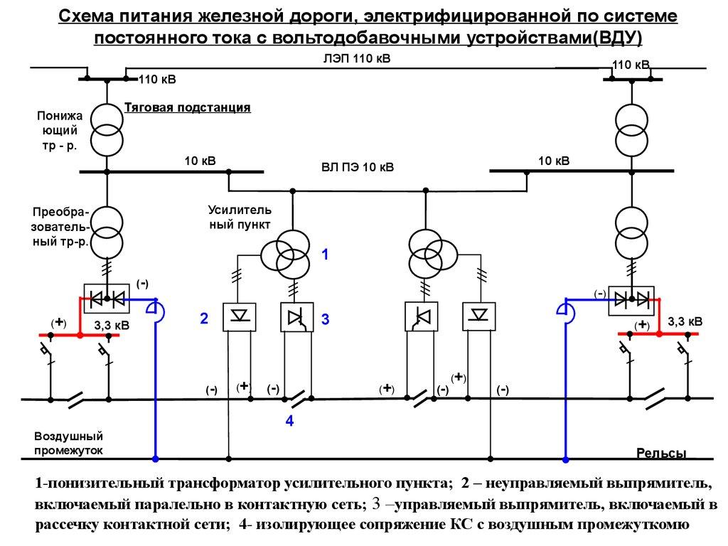 Схема электроснабжения железных дорог фото 204