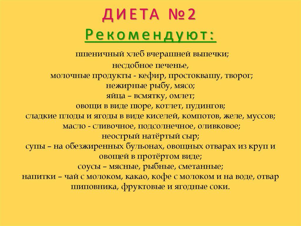 Диеты Лечебные Статьи.