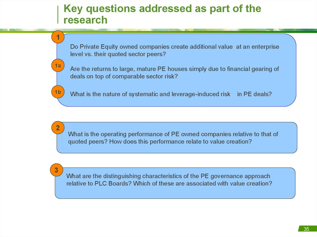 Key questions addressed as part of the research