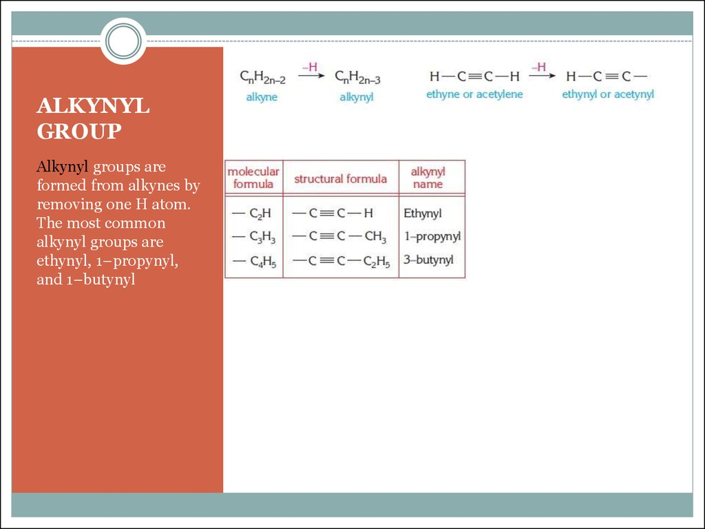 ALKYNYL GROUP