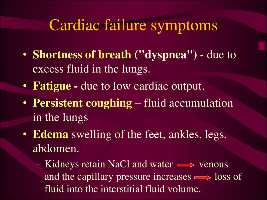 Cardiac failure symptoms