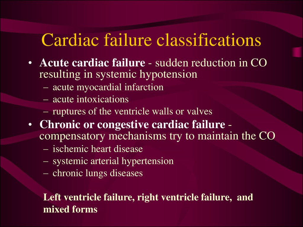 Cardiac failure classifications