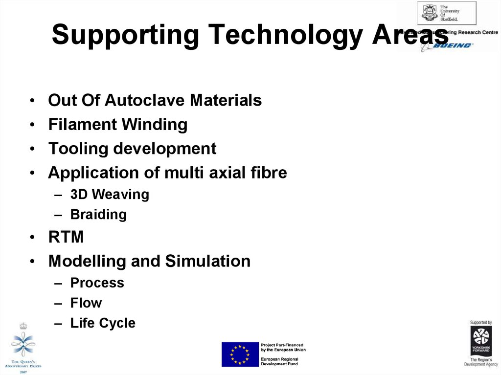 Supporting Technology Areas
