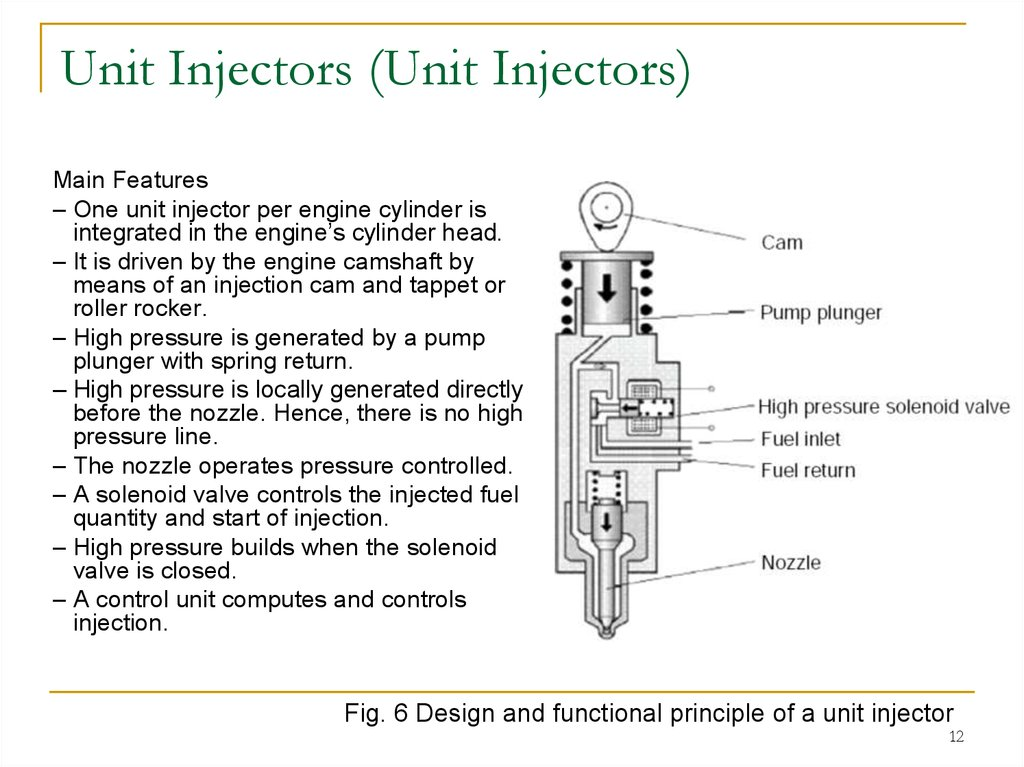 Internal Сombustion Engine  Fuel Systems  The diesel
